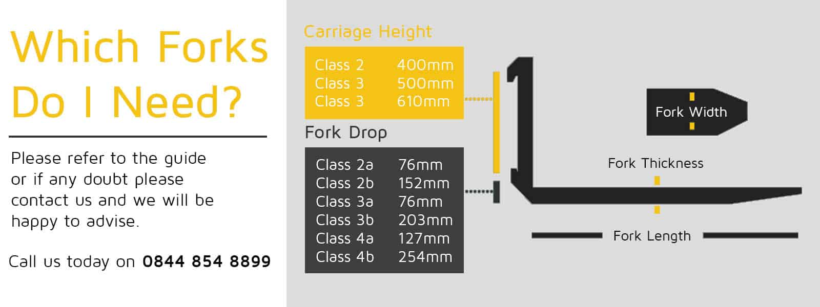Forkway - Which Forks do I need?
